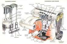 Diesel Engine Problems and Solutions | 4x4 Common Faults