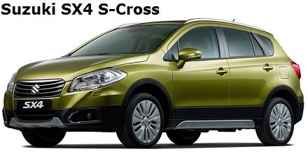 suzuki sx4 s cross review 2016 specs and interior trim. Black Bedroom Furniture Sets. Home Design Ideas